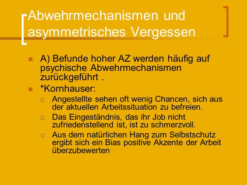 Abwehrmechanismen und asymmetrisches Vergessen A) Befunde hoher AZ werden häufig auf psychische Abwehrmechanismen zurückgeführt. *Kornhauser: Angestel