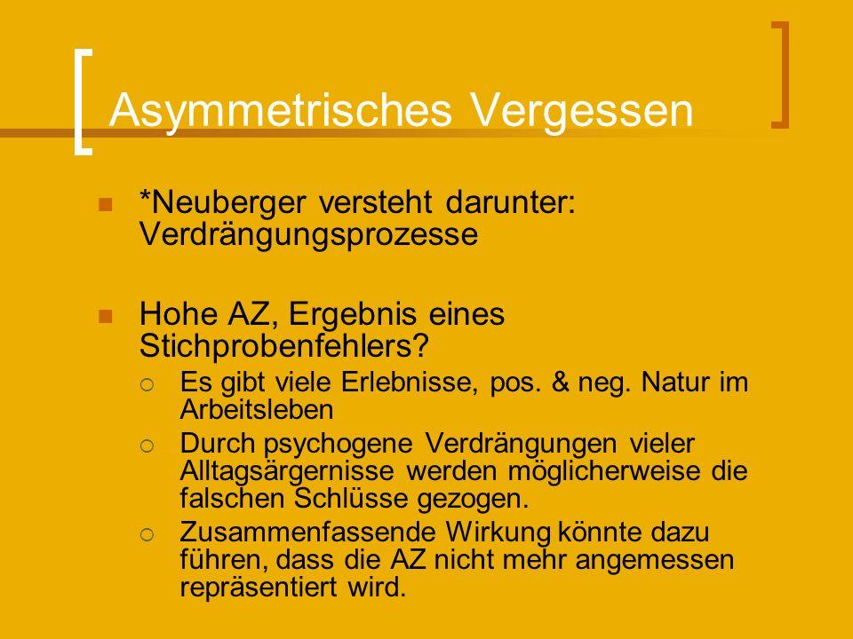 Asymmetrisches Vergessen *Neuberger versteht darunter: Verdrängungsprozesse Hohe AZ, Ergebnis eines Stichprobenfehlers? Es gibt viele Erlebnisse, pos.