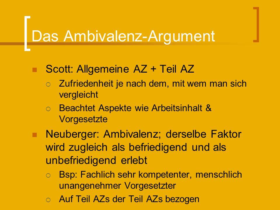 Das Ambivalenz-Argument Scott: Allgemeine AZ + Teil AZ Zufriedenheit je nach dem, mit wem man sich vergleicht Beachtet Aspekte wie Arbeitsinhalt & Vorgesetzte Neuberger: Ambivalenz; derselbe Faktor wird zugleich als befriedigend und als unbefriedigend erlebt Bsp: Fachlich sehr kompetenter, menschlich unangenehmer Vorgesetzter Auf Teil AZs der Teil AZs bezogen