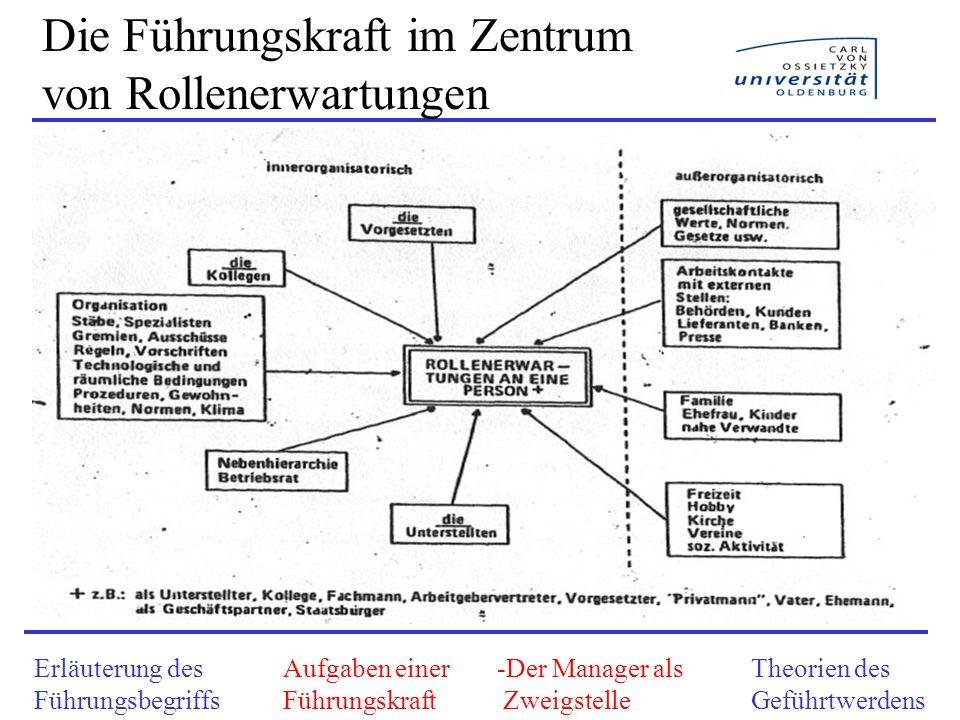 Erläuterung des Führungsbegriffs Aufgaben einer Führungskraft -Der Manager als Zweigstelle Theorien des Geführtwerdens Die Führungskraft im Zentrum vo