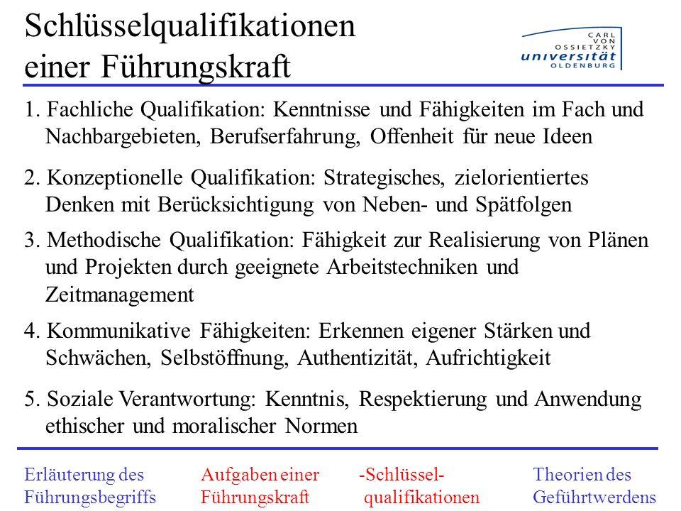 Erläuterung des Führungsbegriffs Aufgaben einer Führungskraft Theorien des Geführtwerdens Schlüsselqualifikationen einer Führungskraft 1. Fachliche Qu