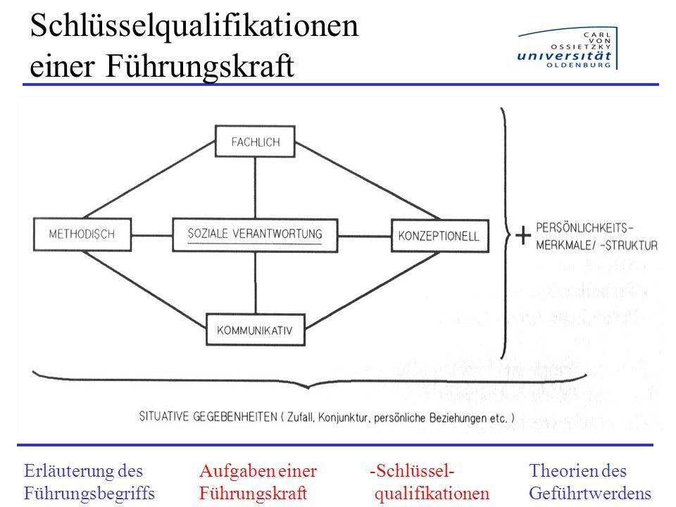 Schlüsselqualifikationen einer Führungskraft Erläuterung des Führungsbegriffs Aufgaben einer Führungskraft -Schlüssel- qualifikationen Theorien des Ge