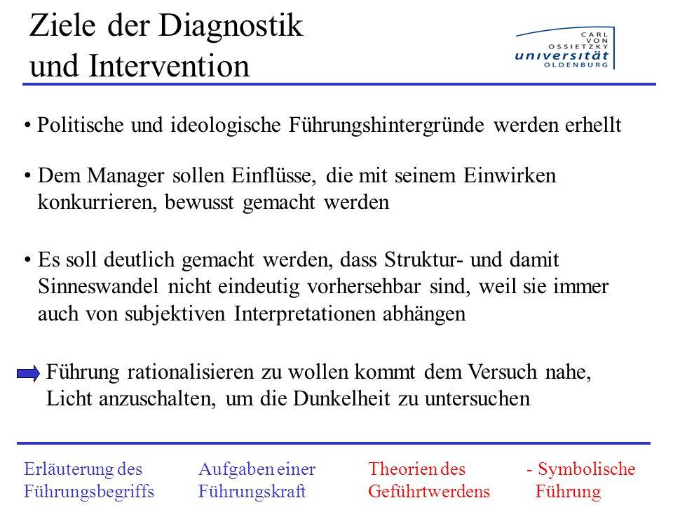 Erläuterung des Führungsbegriffs Aufgaben einer Führungskraft Theorien des Geführtwerdens - Symbolische Führung Ziele der Diagnostik und Intervention