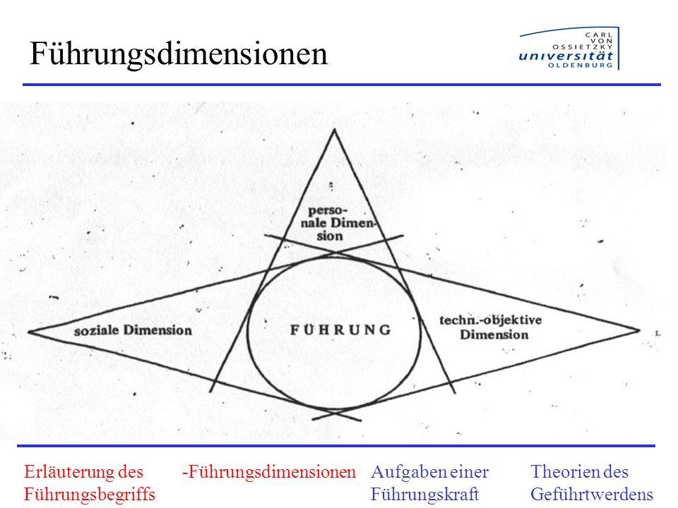 Führungsdimensionen Erläuterung des Führungsbegriffs -FührungsdimensionenAufgaben einer Führungskraft Theorien des Geführtwerdens
