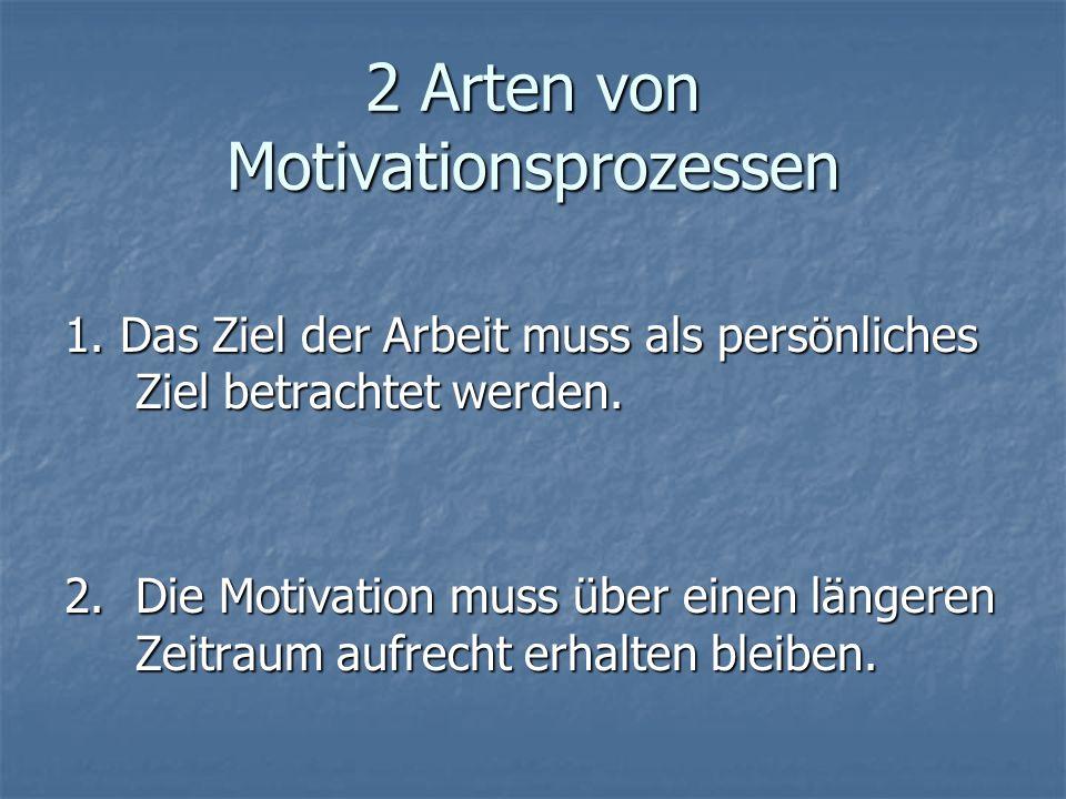 2 Arten von Motivationsprozessen 1.