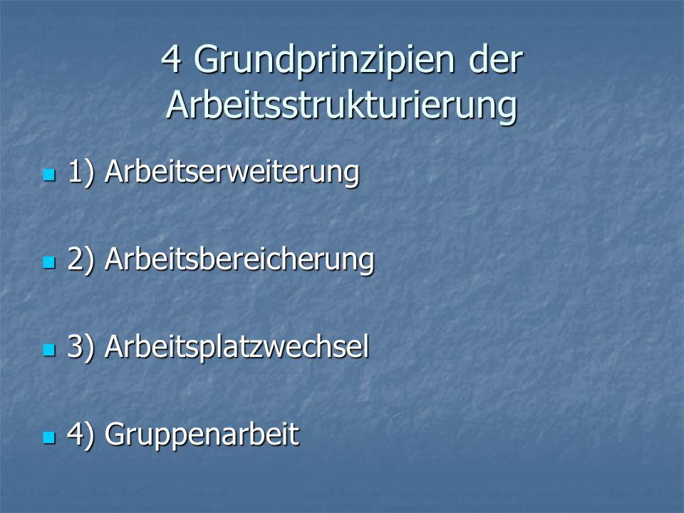 4 Grundprinzipien der Arbeitsstrukturierung 1) Arbeitserweiterung 1) Arbeitserweiterung 2) Arbeitsbereicherung 2) Arbeitsbereicherung 3) Arbeitsplatzwechsel 3) Arbeitsplatzwechsel 4) Gruppenarbeit 4) Gruppenarbeit