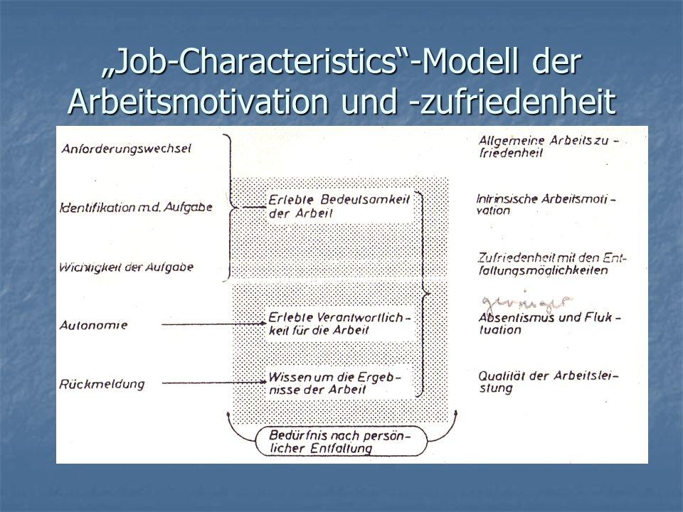 Job-Characteristics-Modell der Arbeitsmotivation und -zufriedenheit