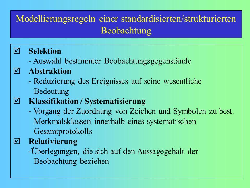 Modellierungsregeln einer standardisierten/strukturierten Beobachtung Selektion - Auswahl bestimmter Beobachtungsgegenstände Abstraktion - Reduzierung