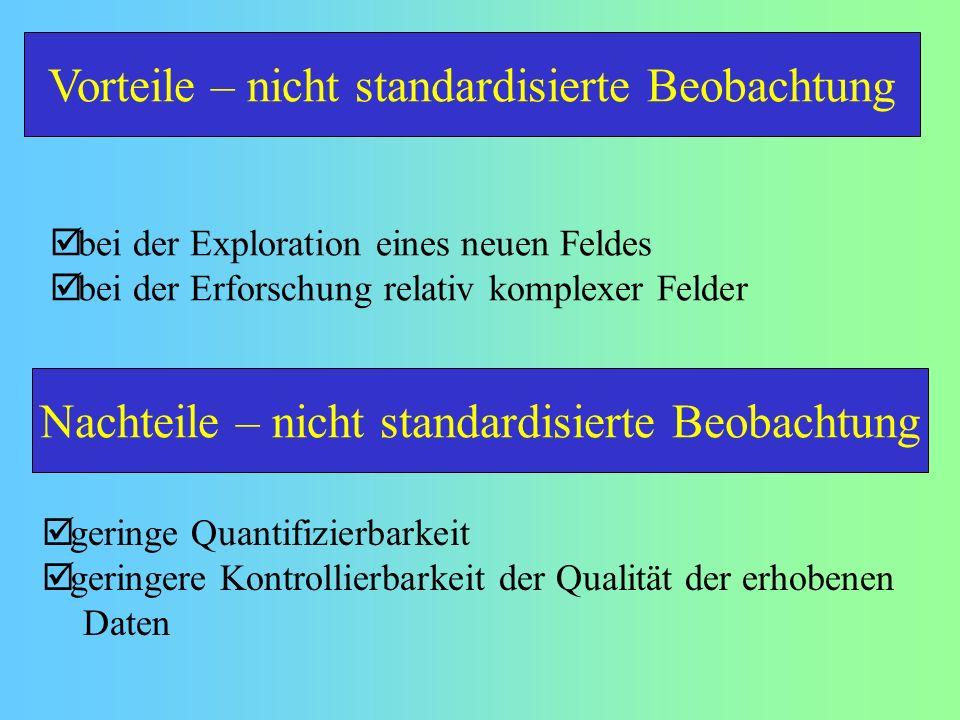 Vorteile – nicht standardisierte Beobachtung bei der Exploration eines neuen Feldes bei der Erforschung relativ komplexer Felder Nachteile – nicht sta