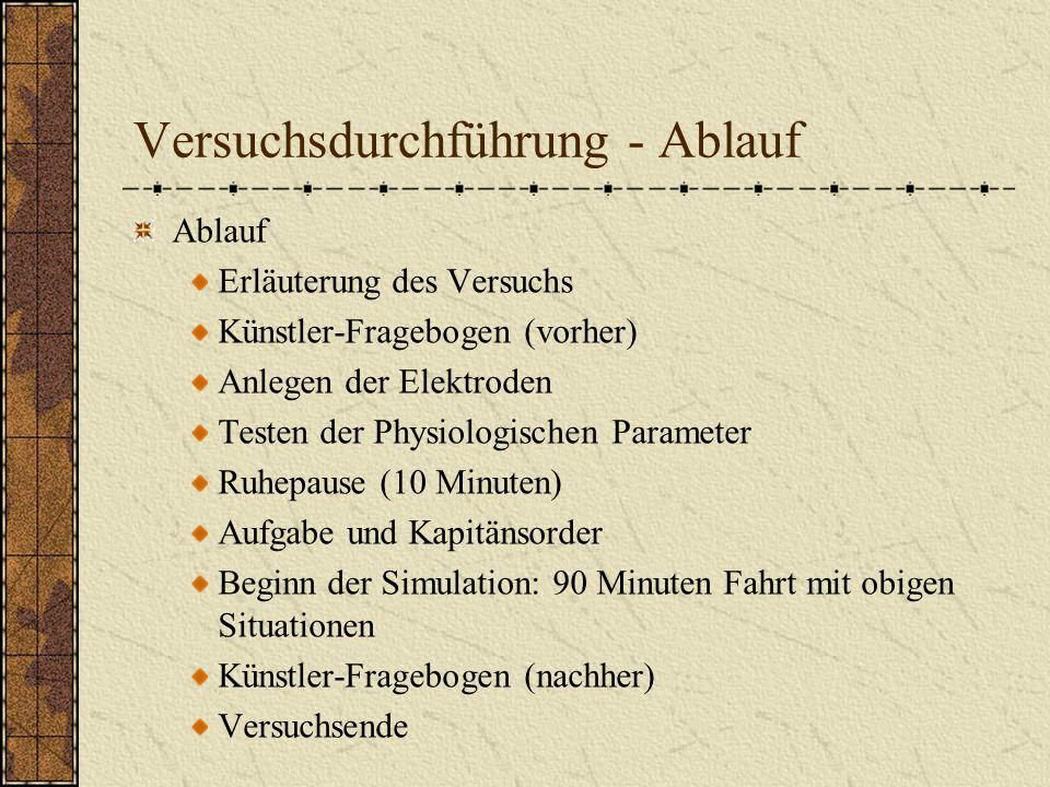 Versuchsdurchführung - Ablauf Ablauf Erläuterung des Versuchs Künstler-Fragebogen (vorher) Anlegen der Elektroden Testen der Physiologischen Parameter