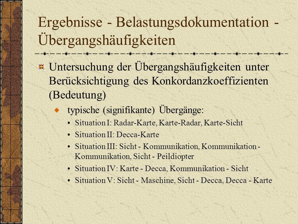 Ergebnisse - Belastungsdokumentation - Übergangshäufigkeiten Untersuchung der Übergangshäufigkeiten unter Berücksichtigung des Konkordanzkoeffizienten