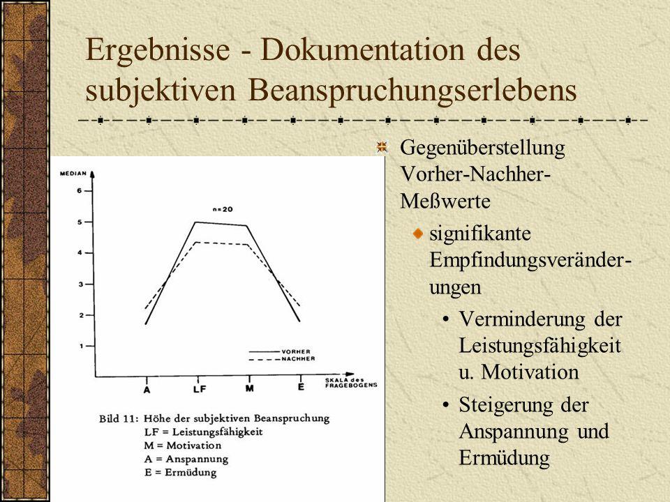 Ergebnisse - Dokumentation des subjektiven Beanspruchungserlebens Gegenüberstellung Vorher-Nachher- Meßwerte signifikante Empfindungsveränder- ungen V