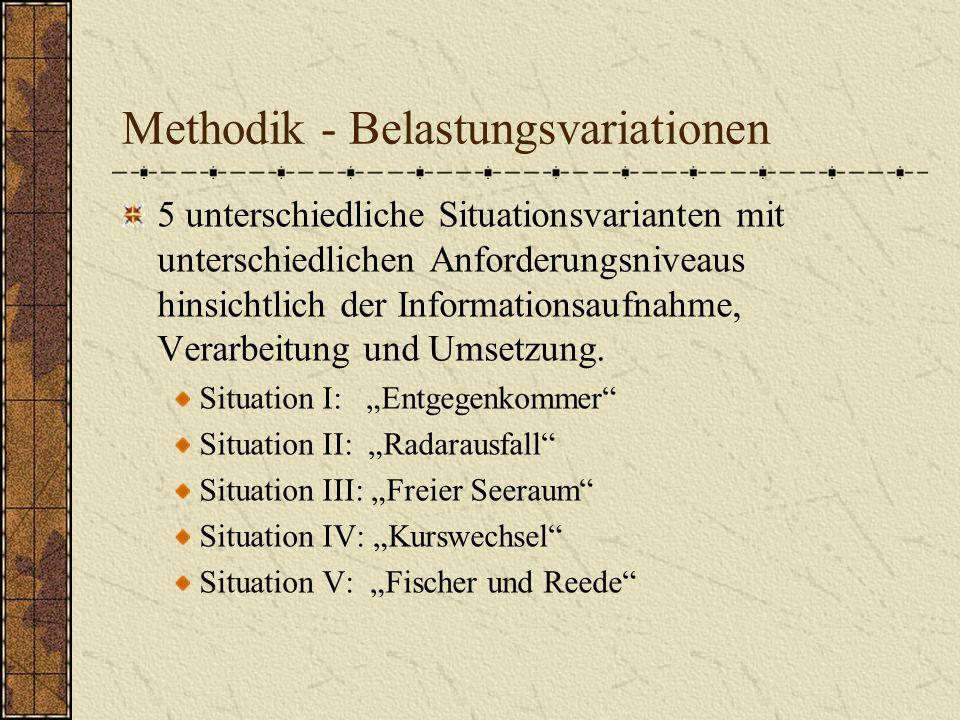 Methodik - Belastungsvariationen 5 unterschiedliche Situationsvarianten mit unterschiedlichen Anforderungsniveaus hinsichtlich der Informationsaufnahm