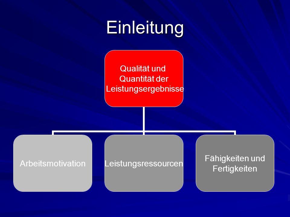 Einleitung Qualität und Quantität der Leistungsergebnisse ArbeitsmotivationLeistungsressourcen Fähigkeiten und Fertigkeiten