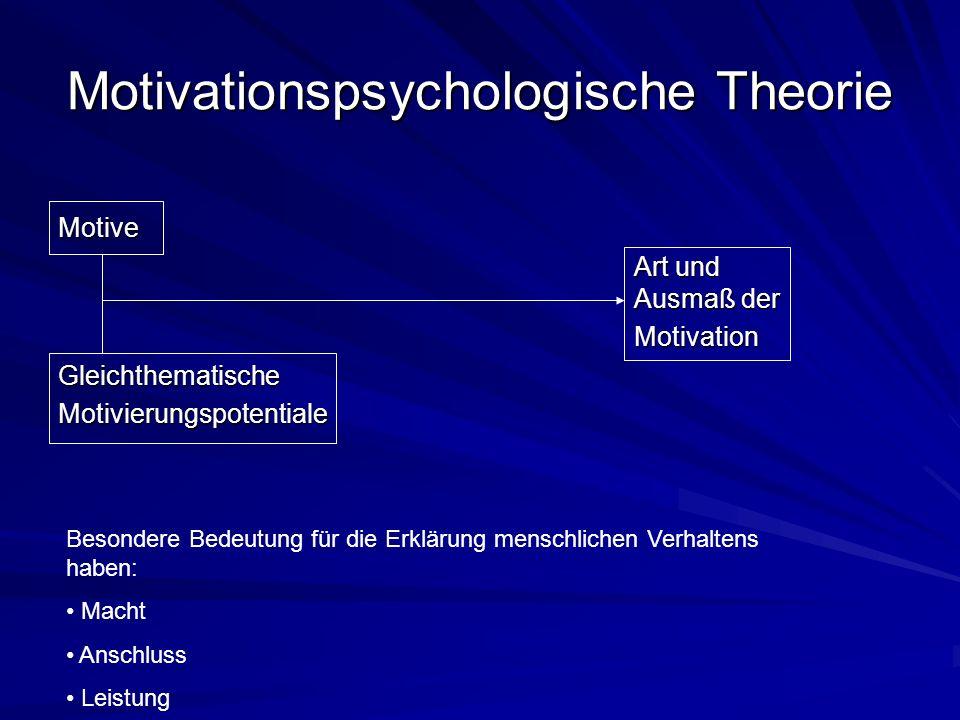 Motivationspsychologische Theorie Motive Art und Ausmaß der Art und Ausmaß derMotivationGleichthematischeMotivierungspotentiale Besondere Bedeutung fü