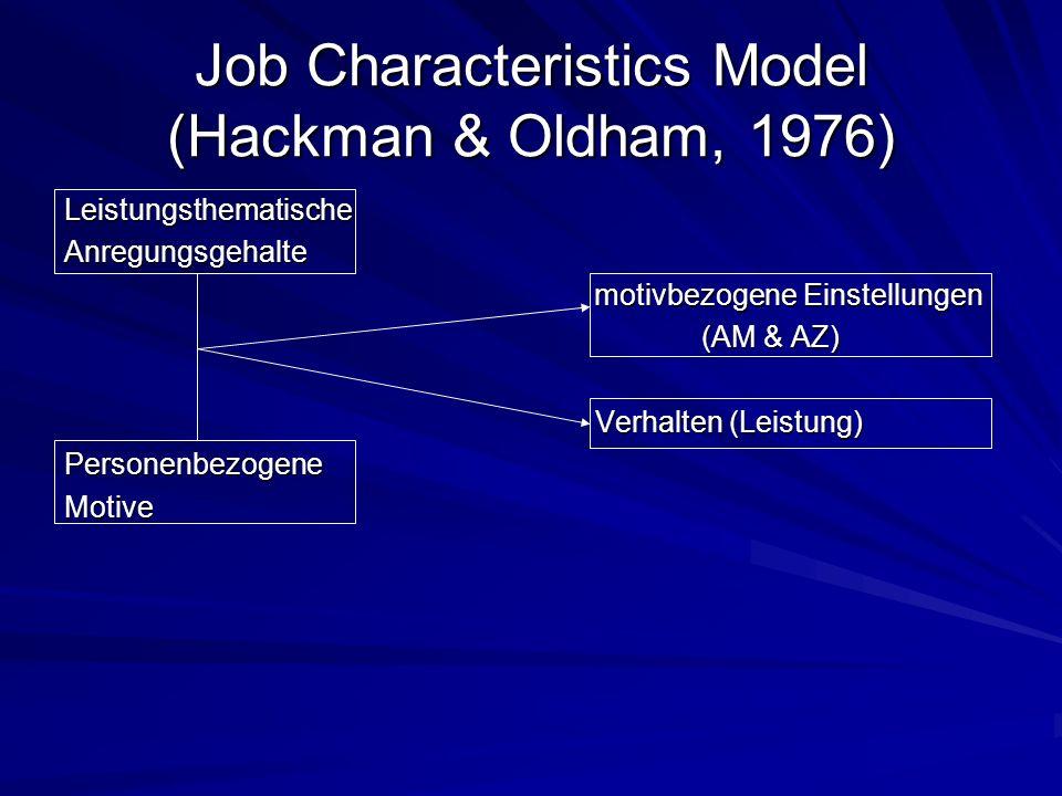 Job Characteristics Model (Hackman & Oldham, 1976) LeistungsthematischeAnregungsgehalte motivbezogene Einstellungen motivbezogene Einstellungen (AM &