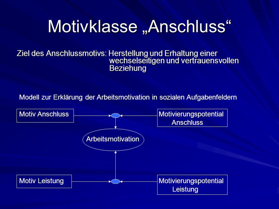 Motivklasse Anschluss Ziel des Anschlussmotivs: Herstellung und Erhaltung einer wechselseitigen und vertrauensvollen Beziehung Modell zur Erklärung de