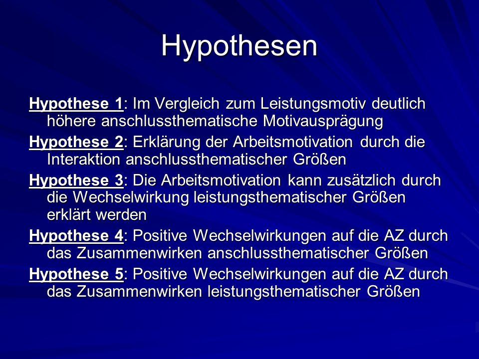 Hypothesen Hypothese 1: Im Vergleich zum Leistungsmotiv deutlich höhere anschlussthematische Motivausprägung Hypothese 2: Erklärung der Arbeitsmotivat