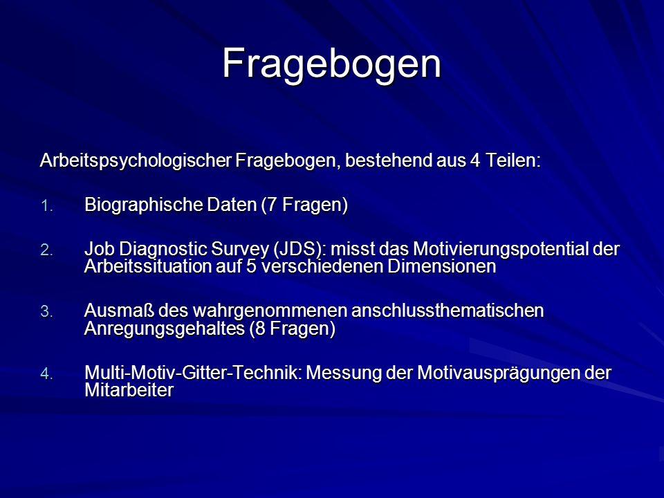 Fragebogen Arbeitspsychologischer Fragebogen, bestehend aus 4 Teilen: 1. Biographische Daten (7 Fragen) 2. Job Diagnostic Survey (JDS): misst das Moti