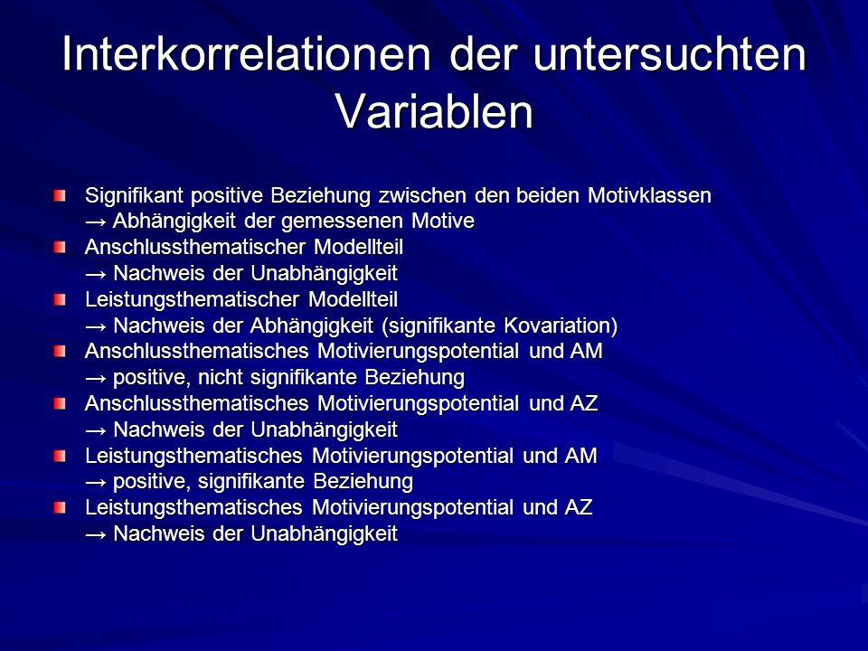 Interkorrelationen der untersuchten Variablen Signifikant positive Beziehung zwischen den beiden Motivklassen Abhängigkeit der gemessenen Motive Abhän