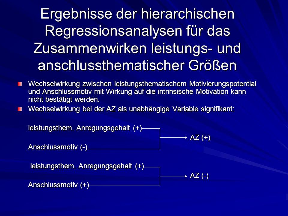 Ergebnisse der hierarchischen Regressionsanalysen für das Zusammenwirken leistungs- und anschlussthematischer Größen Wechselwirkung zwischen leistungs