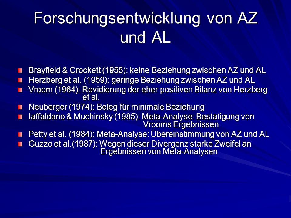 Forschungsentwicklung von AZ und AL Brayfield & Crockett (1955): keine Beziehung zwischen AZ und AL Herzberg et al. (1959): geringe Beziehung zwischen