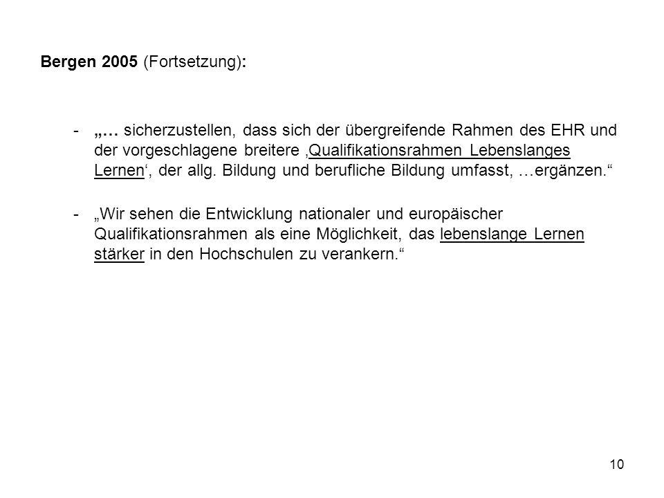 10 Bergen 2005 (Fortsetzung): -… sicherzustellen, dass sich der übergreifende Rahmen des EHR und der vorgeschlagene breitere Qualifikationsrahmen Lebe