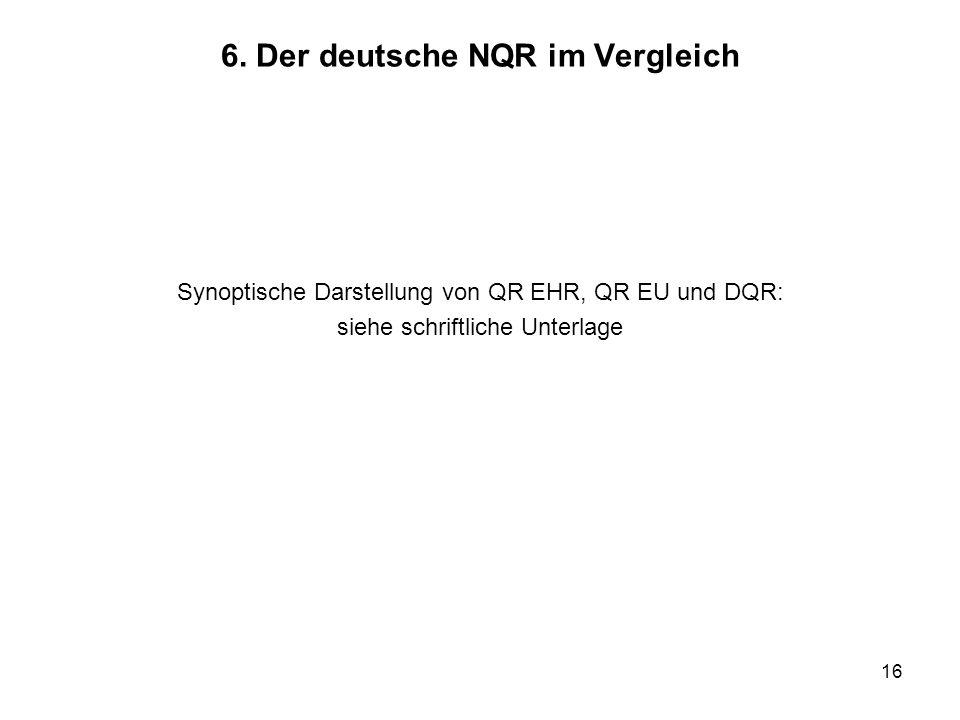 16 6. Der deutsche NQR im Vergleich Synoptische Darstellung von QR EHR, QR EU und DQR: siehe schriftliche Unterlage