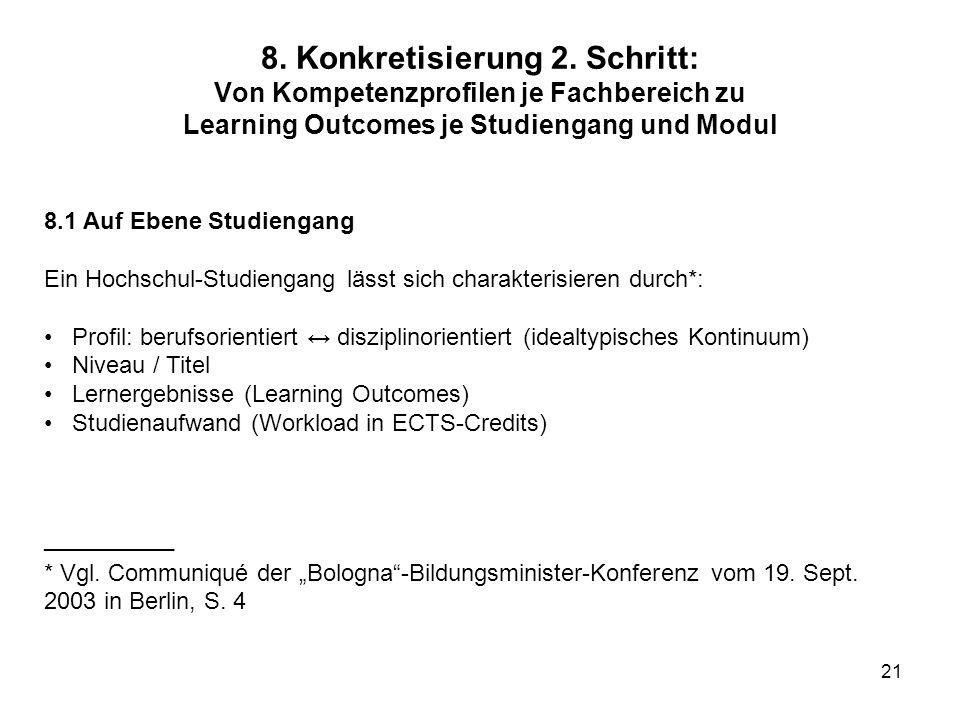 21 8. Konkretisierung 2. Schritt: Von Kompetenzprofilen je Fachbereich zu Learning Outcomes je Studiengang und Modul 8.1 Auf Ebene Studiengang Ein Hoc