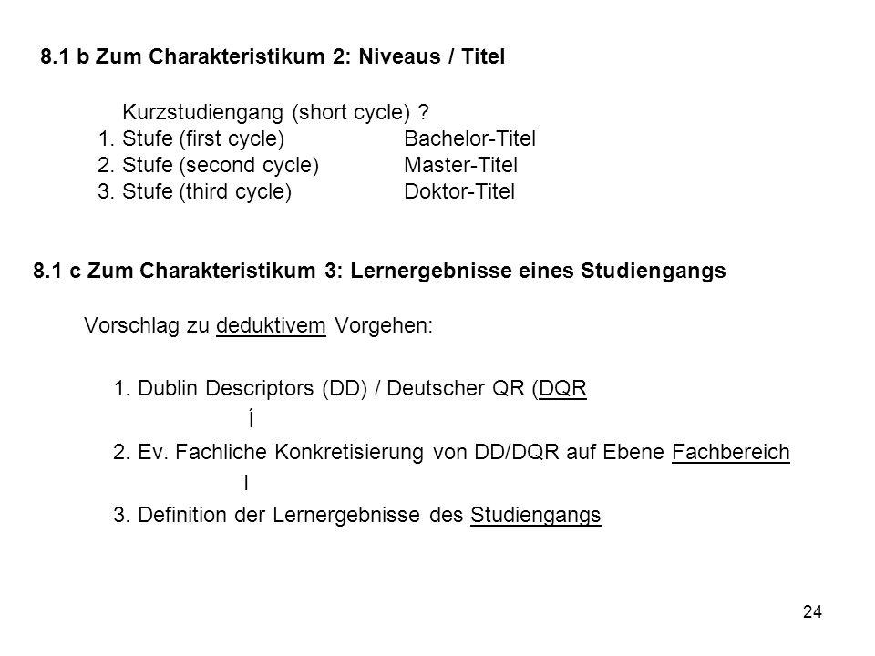24 Vorschlag zu deduktivem Vorgehen: 1. Dublin Descriptors (DD) / Deutscher QR (DQR ĺ 2. Ev. Fachliche Konkretisierung von DD/DQR auf Ebene Fachbereic