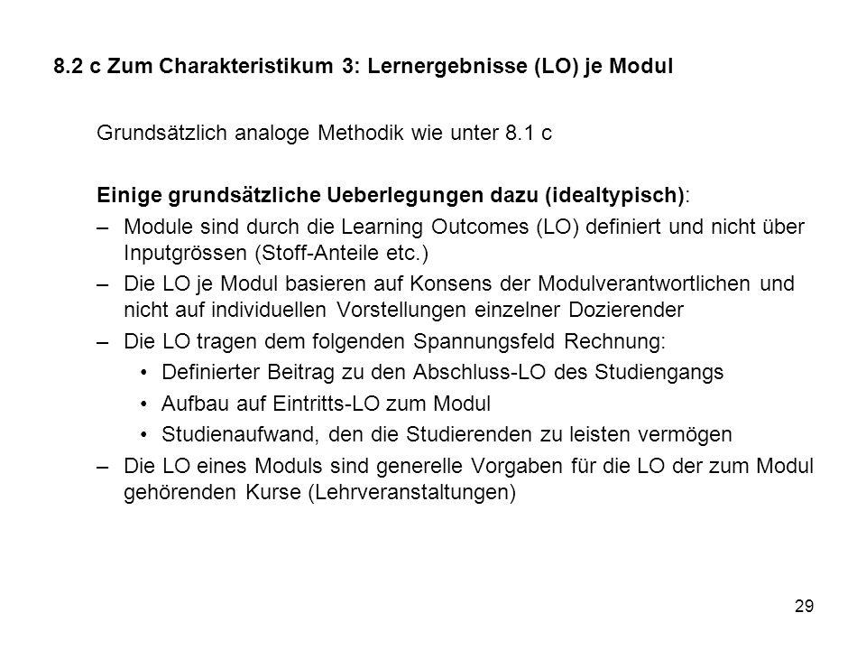 29 8.2 c Zum Charakteristikum 3: Lernergebnisse (LO) je Modul Grundsätzlich analoge Methodik wie unter 8.1 c Einige grundsätzliche Ueberlegungen dazu