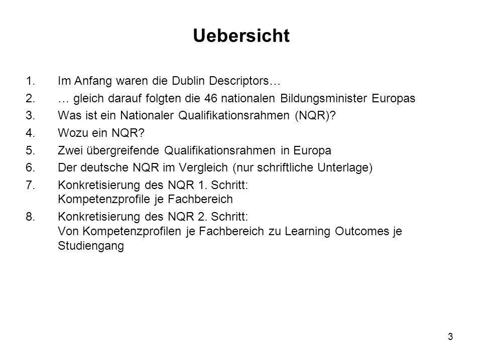 3 Uebersicht 1.Im Anfang waren die Dublin Descriptors… 2.… gleich darauf folgten die 46 nationalen Bildungsminister Europas 3.Was ist ein Nationaler Q