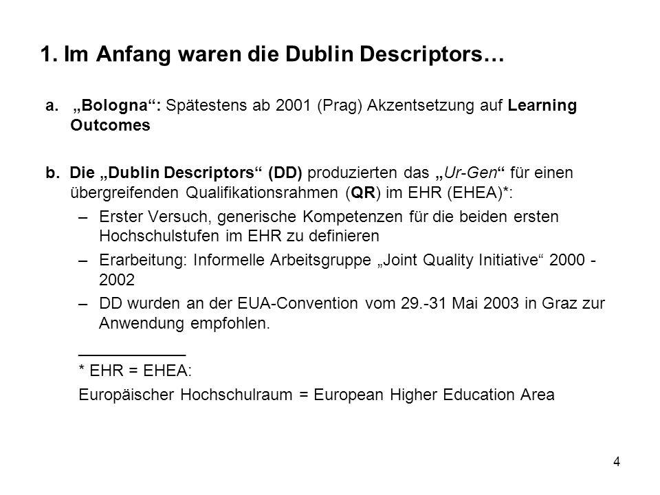 4 1. Im Anfang waren die Dublin Descriptors… a. Bologna: Spätestens ab 2001 (Prag) Akzentsetzung auf Learning Outcomes b. Die Dublin Descriptors (DD)