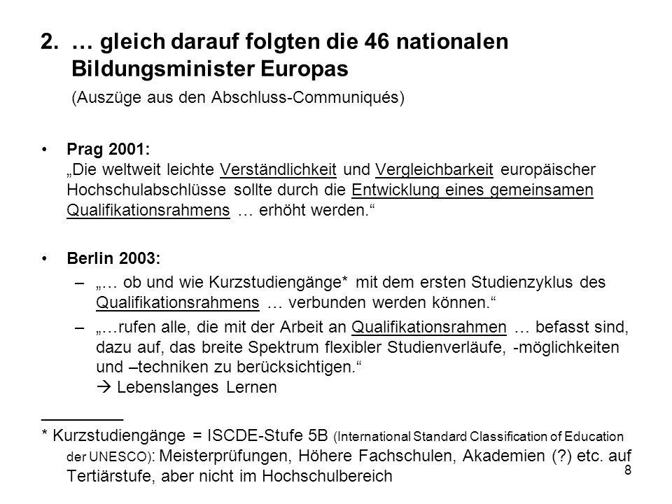 8 2. … gleich darauf folgten die 46 nationalen Bildungsminister Europas (Auszüge aus den Abschluss-Communiqués) Prag 2001: Die weltweit leichte Verstä