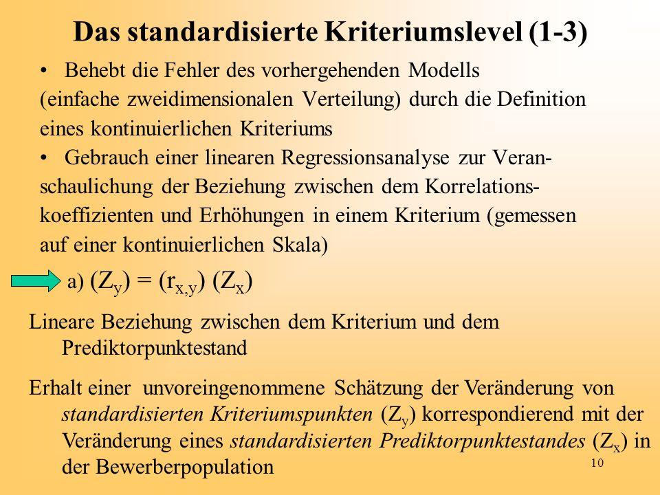 10 Das standardisierte Kriteriumslevel (1-3) Behebt die Fehler des vorhergehenden Modells (einfache zweidimensionalen Verteilung) durch die Definition