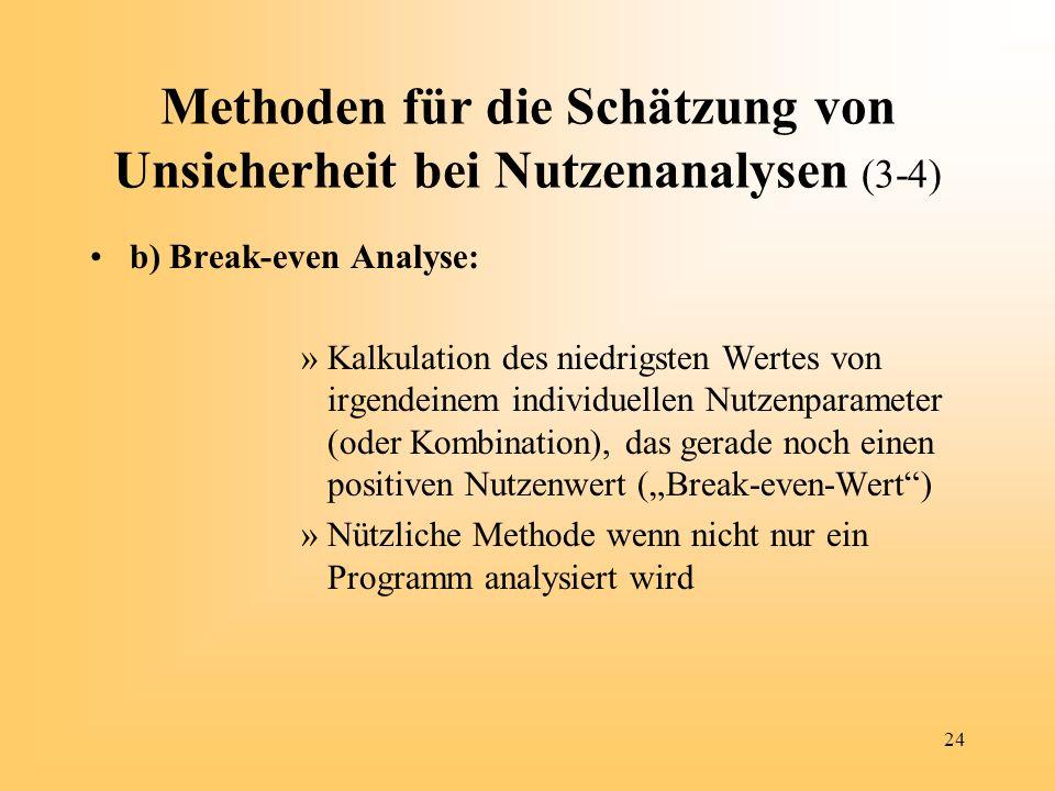 24 Methoden für die Schätzung von Unsicherheit bei Nutzenanalysen (3-4) b) Break-even Analyse: »Kalkulation des niedrigsten Wertes von irgendeinem ind