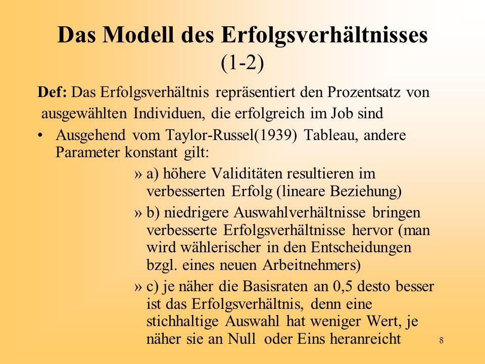 8 Das Modell des Erfolgsverhältnisses (1-2) Def: Das Erfolgsverhältnis repräsentiert den Prozentsatz von ausgewählten Individuen, die erfolgreich im J