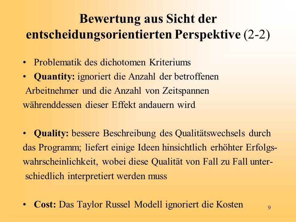 9 Bewertung aus Sicht der entscheidungsorientierten Perspektive (2-2) Problematik des dichotomen Kriteriums Quantity: ignoriert die Anzahl der betroff