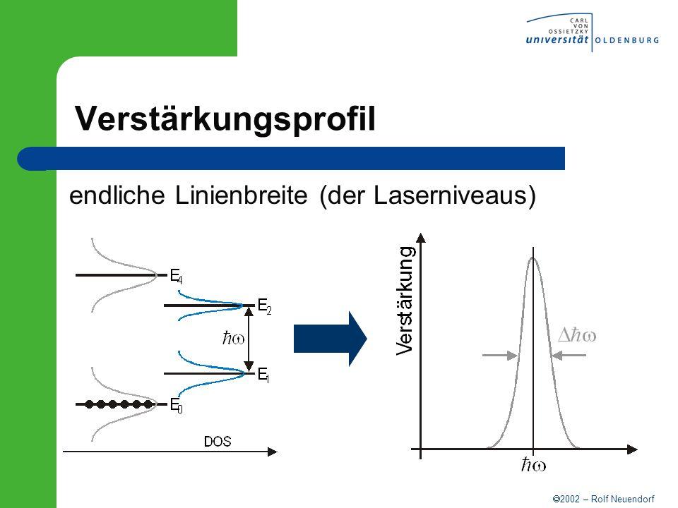 2002 – Rolf Neuendorf Verstärkungsprofil endliche Linienbreite (der Laserniveaus)
