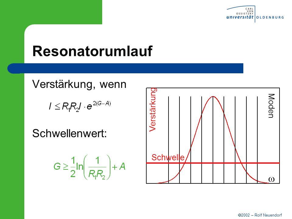 2002 – Rolf Neuendorf Resonatorumlauf Verstärkung, wenn Schwellenwert: Verstärkung Moden Schwelle