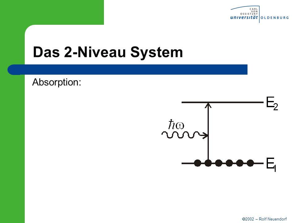2002 – Rolf Neuendorf Longitudinale (axiale) Lasermoden in der Regel passen viele Resonatormoden in das Verstärkungsprofil des aktiven Mediums mode ~ 1,5 ·10 8 Hz (mit L = 1m) zum Vergleich: gain ~ 10 8 – 10 14 Hz Verstärkung Moden