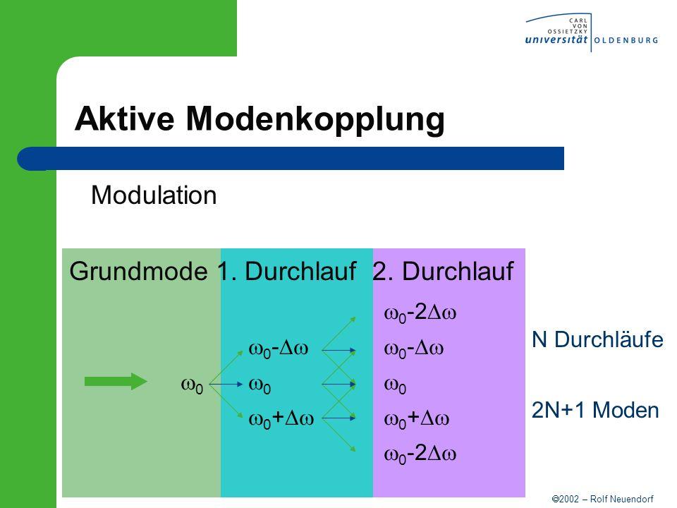 2002 – Rolf Neuendorf Aktive Modenkopplung Modulation Grundmode 1. Durchlauf 2. Durchlauf 0 -2 0 - 0 - 0 0 0 0 + 0 + 0 -2 N Durchläufe 2N+1 Moden