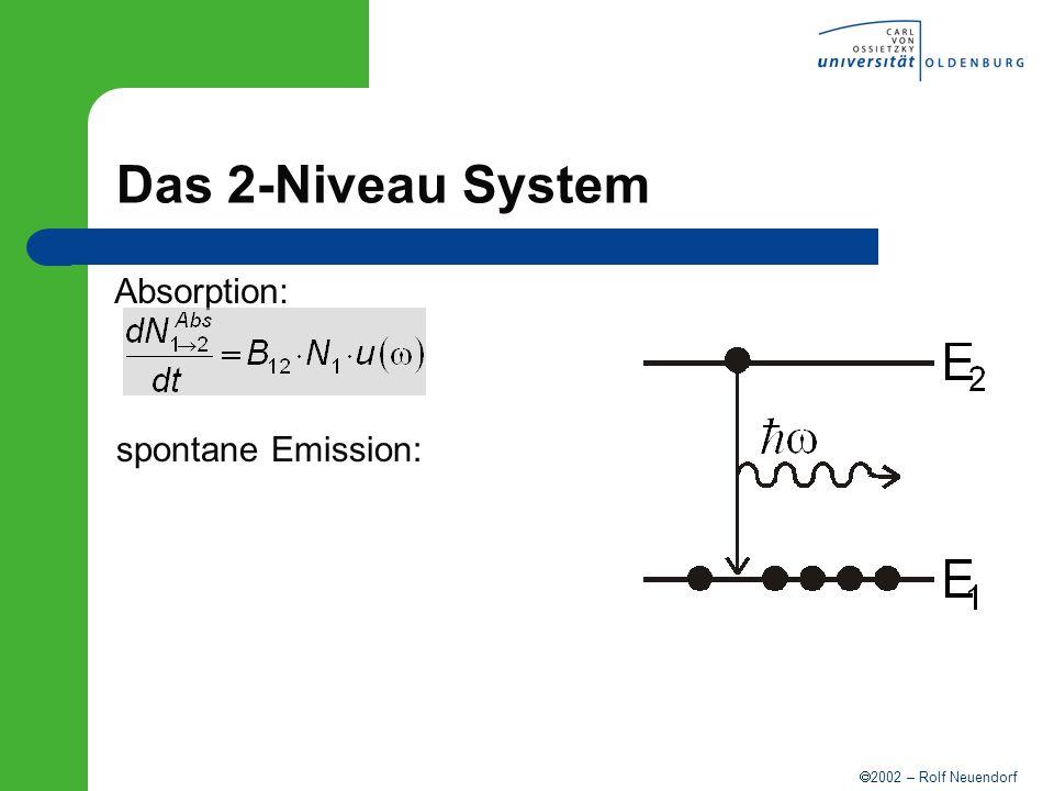 2002 – Rolf Neuendorf Modenkopplung Abstand der Pulse T = 2L / c = 1/ = 2 / Mode Breite der Pulse T = 1 / = 2 / Gain