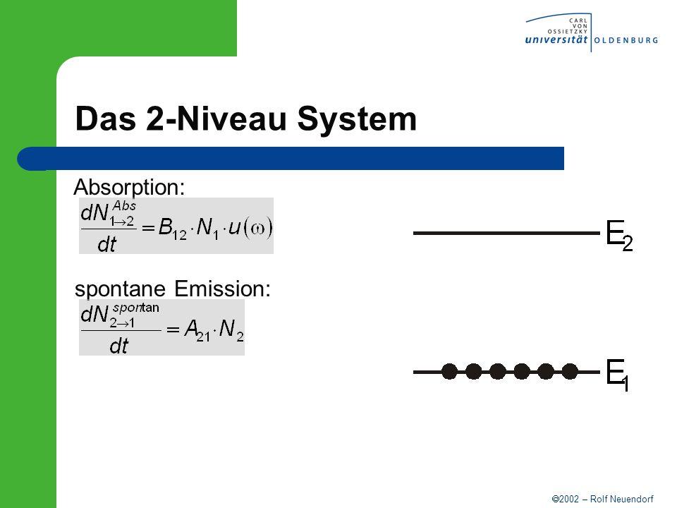 2002 – Rolf Neuendorf Aktive Modenkopplung Moduliere Licht der Frequenz 0 mit : (z.B.