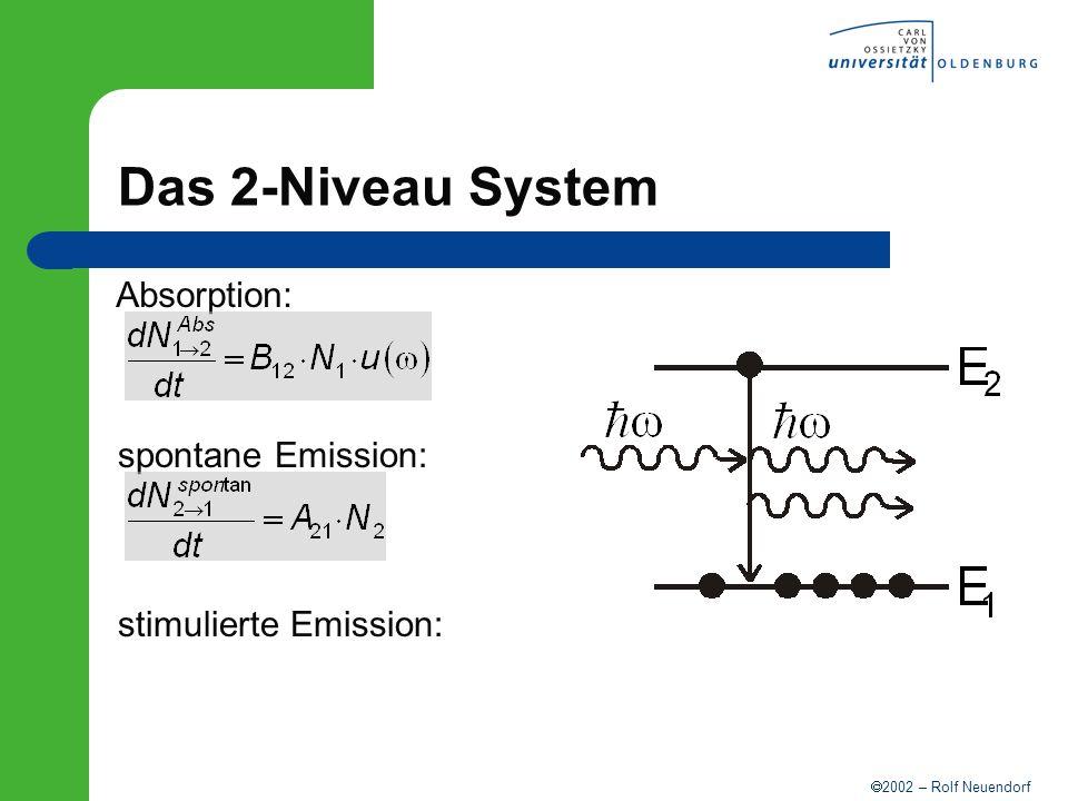2002 – Rolf Neuendorf Reale Lasermedien Nd:YAG Nd:YVO 4 Cr 4+ :YAG Yb:YAG Nd:YLF Cr:Rubin Ti:Saphir
