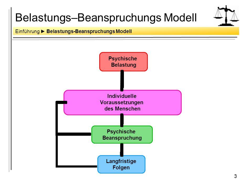 3 Belastungs–Beanspruchungs Modell Einführung Belastungs-Beanspruchungs Modell