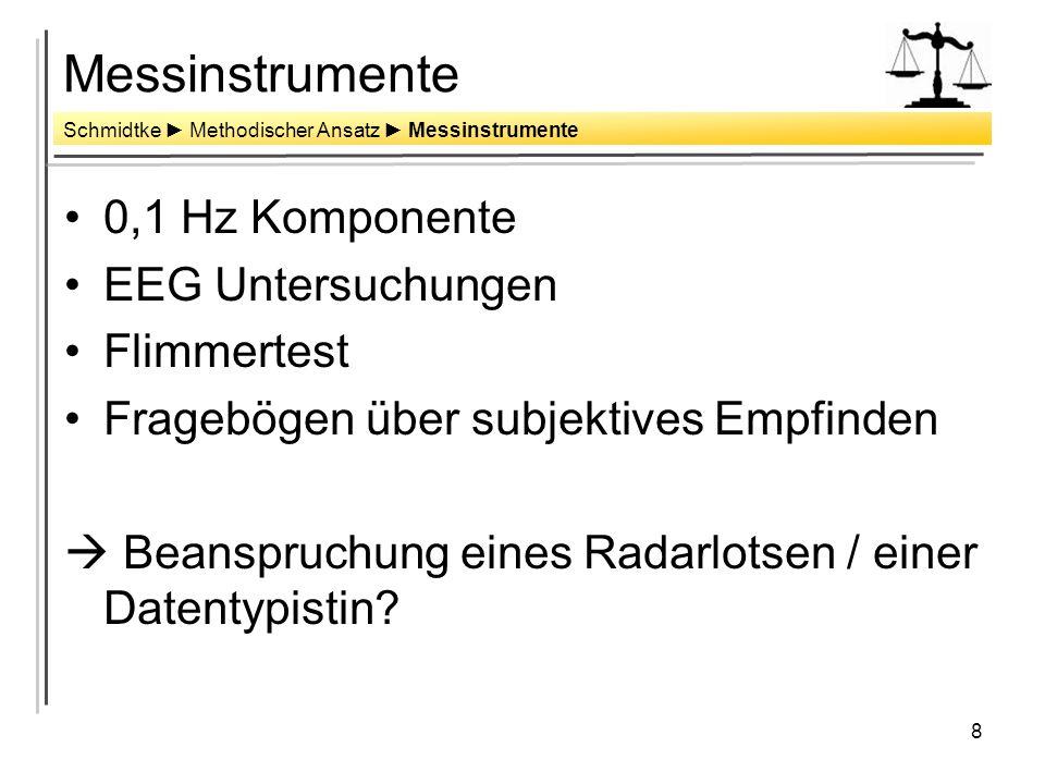 8 Messinstrumente 0,1 Hz Komponente EEG Untersuchungen Flimmertest Fragebögen über subjektives Empfinden Beanspruchung eines Radarlotsen / einer Daten