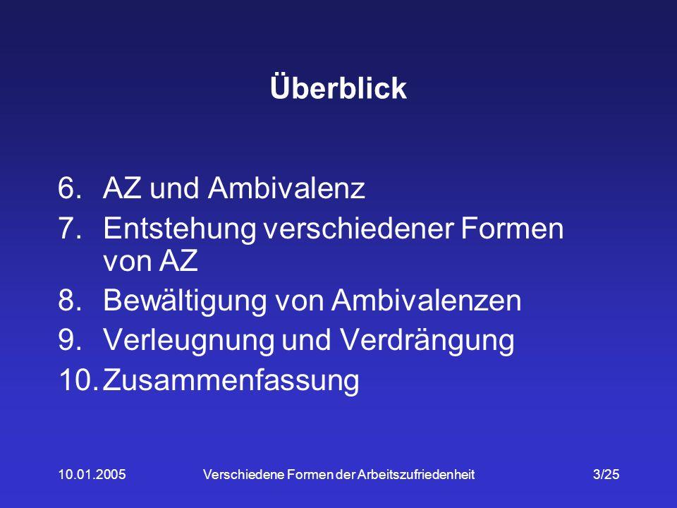 10.01.2005Verschiedene Formen der Arbeitszufriedenheit24/25 10.