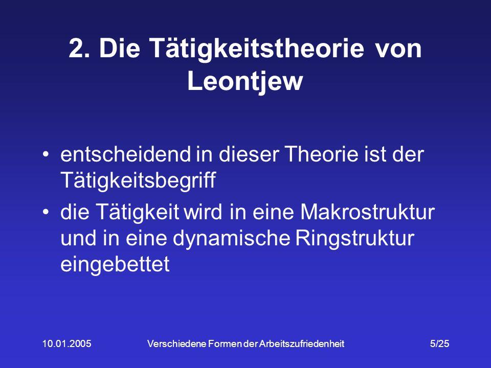 10.01.2005Verschiedene Formen der Arbeitszufriedenheit16/25 5.