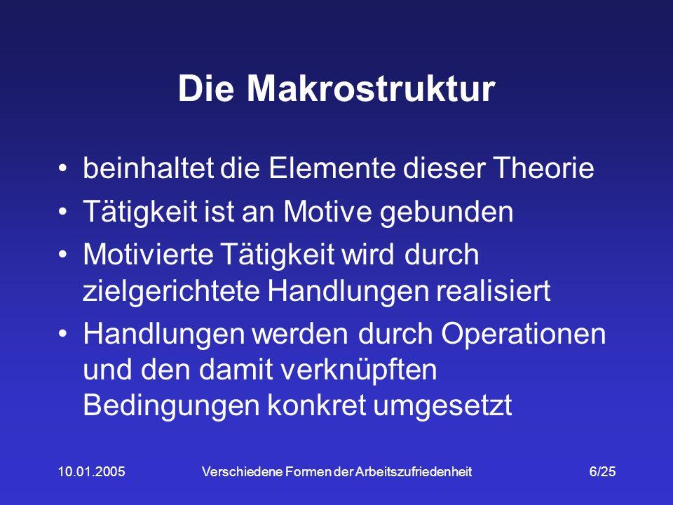 10.01.2005Verschiedene Formen der Arbeitszufriedenheit17/25 6.